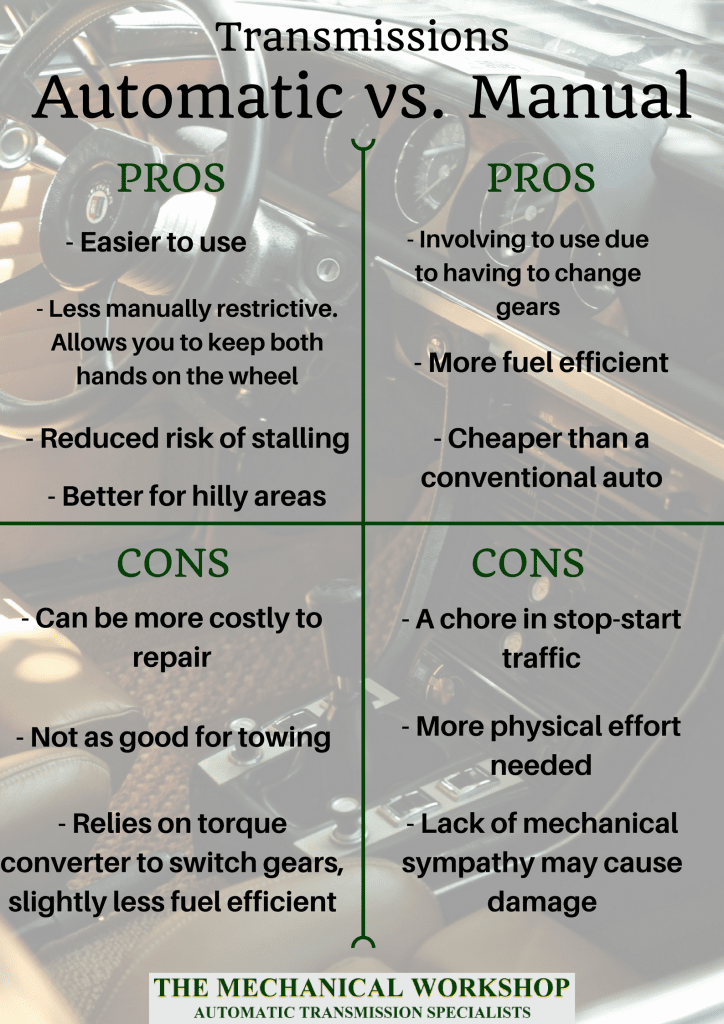 Chart showing differences between automatic and manual vehicles
